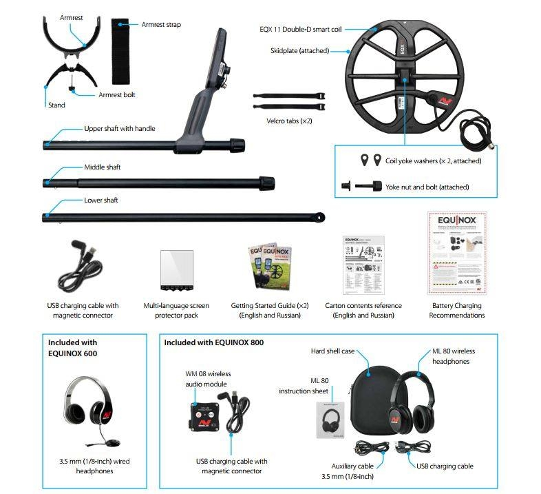 What is included with Minelab Equinox 600 Series Metal Detector