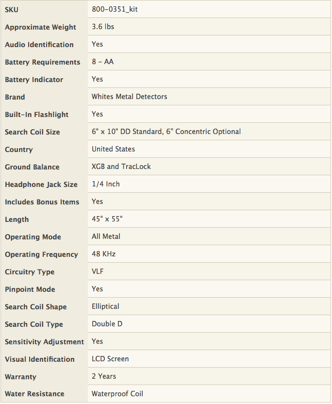 Whites GoldMaster GMT 24K Metal Detector